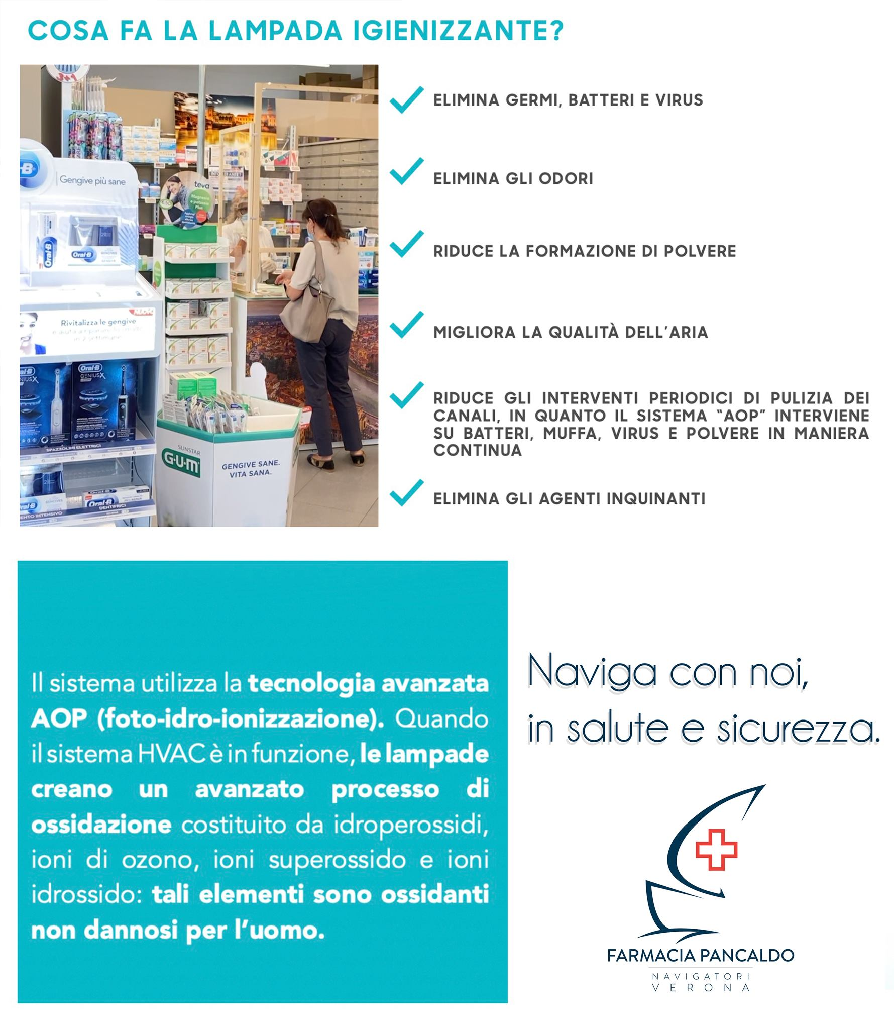 In questa Farmacia l'aria è sanificata da speciali lampade UV.